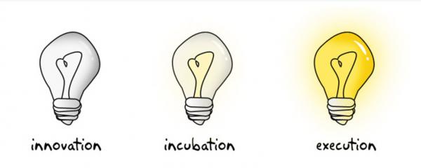 Les médias, nouveaux incubateurs de start-ups ? | Meta-media | La révolution de linformation