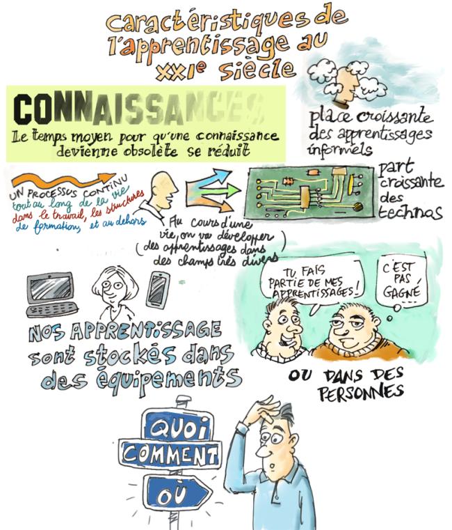 l'apprentissage au XXIème siècle - le connectivisme